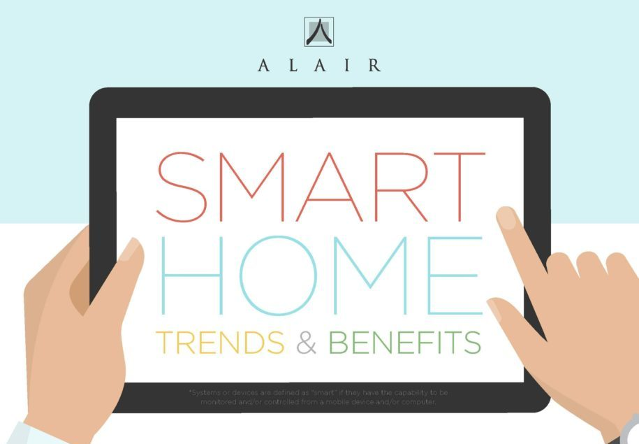 [INFOGRAPHIC] THE SMART HOME: TRENDS & BENEFITS
